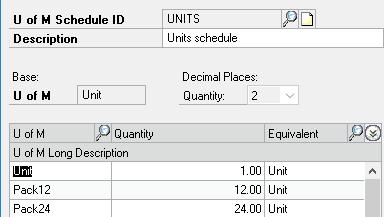 UOM schedule example