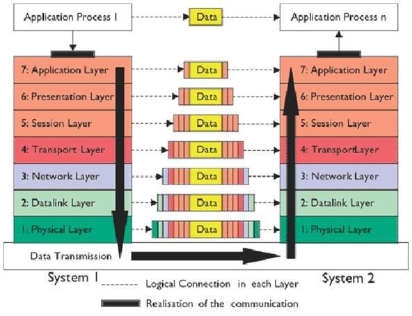 OSI Model.jpg