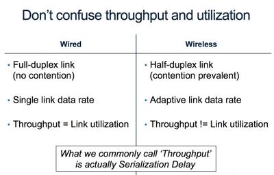 Throughput vs Utilization.png