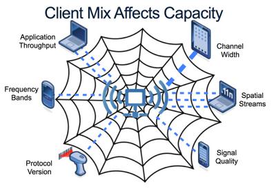 Client Mix.png