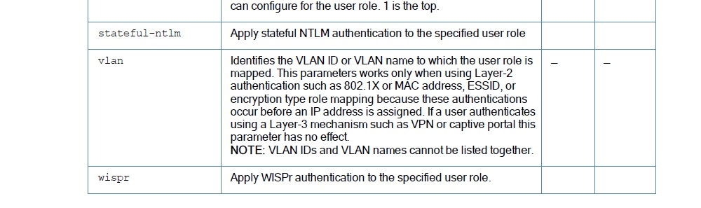 user-role-vlan.jpg