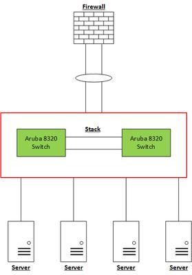 8320-stacking.png