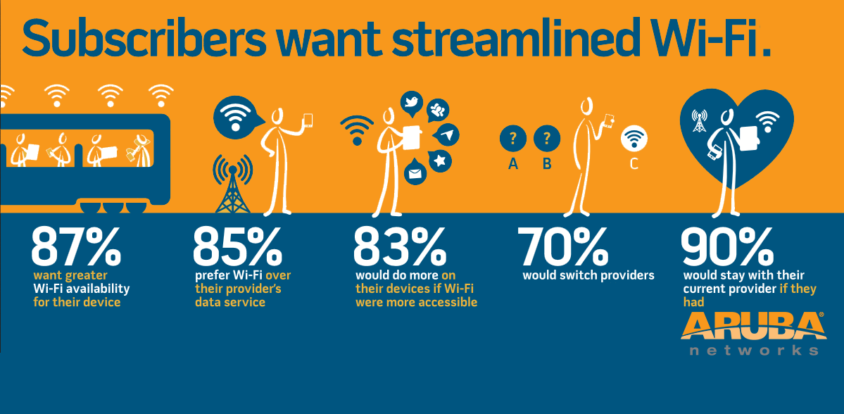 WhatUsers want_Infographic.png