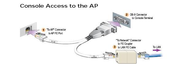 spoe3-adapter.png