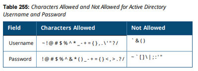 ad-bind-permitted-characters.png