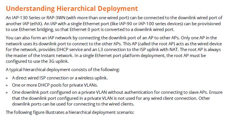 IAP_Hierarchi1.png