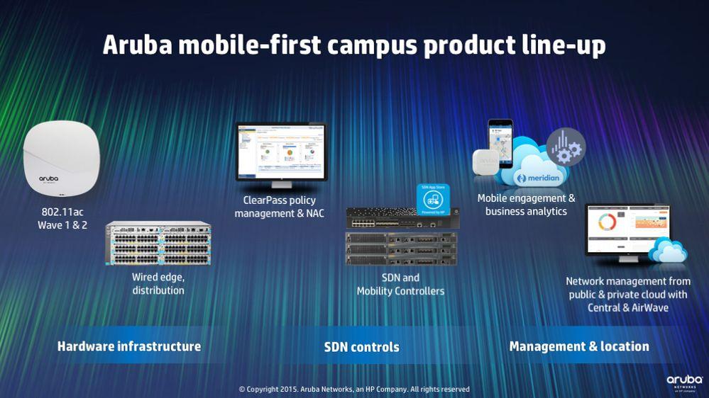 Aruba_mobile_first_portfolio_1024px.jpg