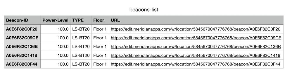 Script beacons-list.csv file output