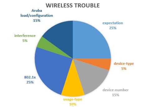 wifi-complaints.png