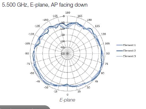 135-5g-pattern.PNG