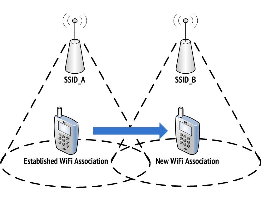 wifi_roaming_bug_diagram.jpg