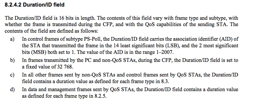 duration.80211standard.jpg