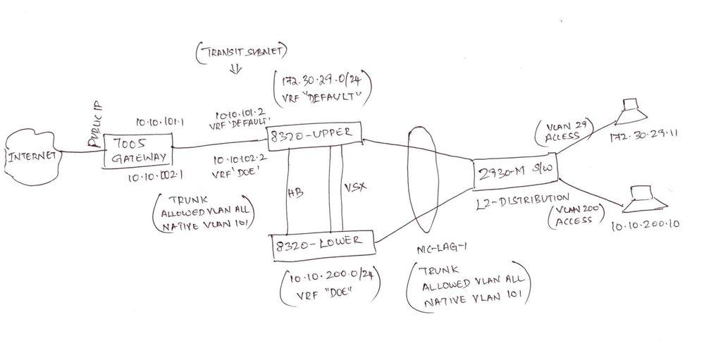 AOS-CX-VRFjpg.jpg