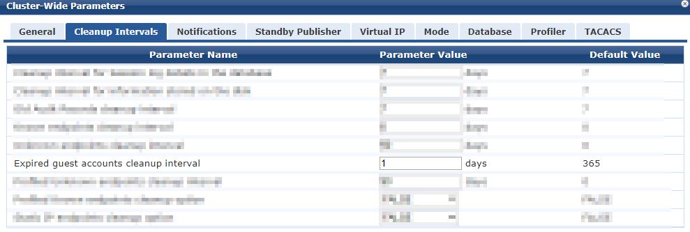 Cluster-Wide Parameters