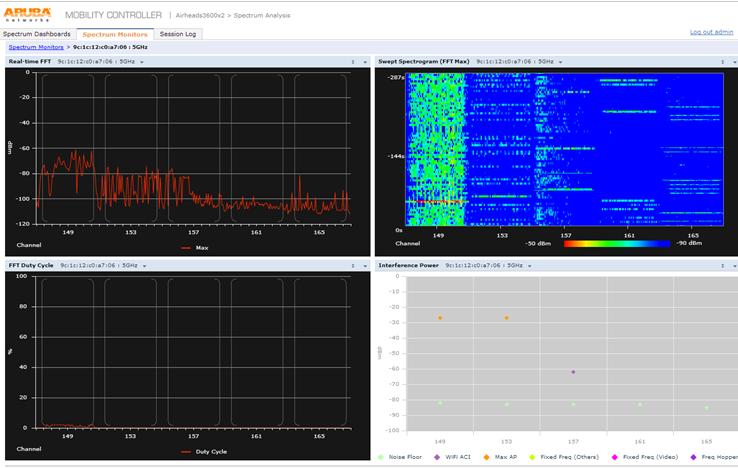 Aruba Sprectrum Monitoring.PNG