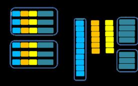 ColumnOrganizedTables.png
