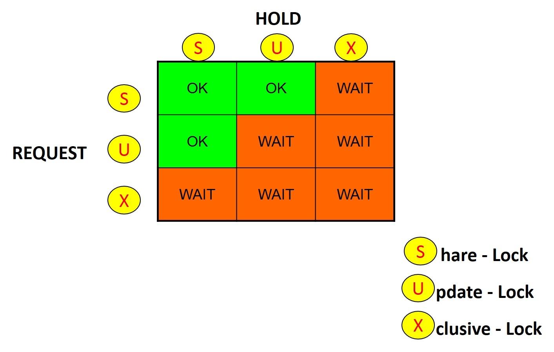 locks concurrency.jpg