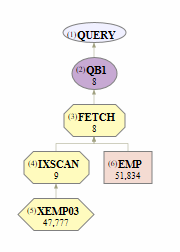 access path graph1.png