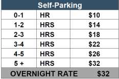 Hotel parking rates