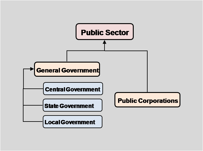 public_sector