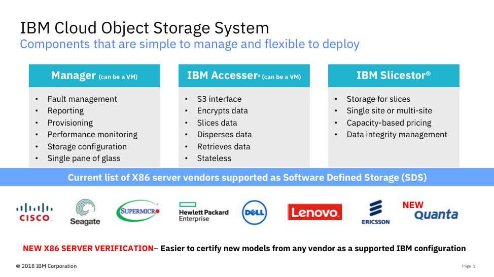 Components-to-IBM's-Cloud-Object-Storage-System