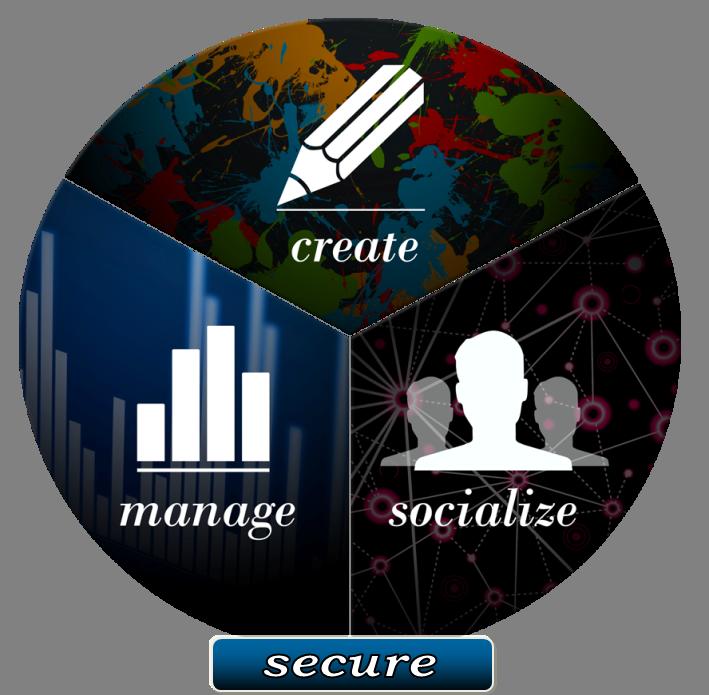 IBM-APIm