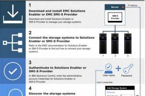 configuring EMC in IBM Spectrum Control
