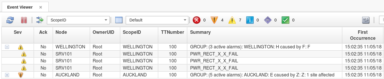 Netcool Event Viewer with event groups