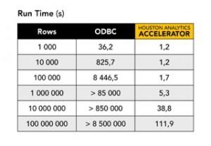 HoustonAnalytics_Accelerator_runtimes