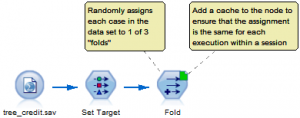 Figure 2 - Using a file-based cache