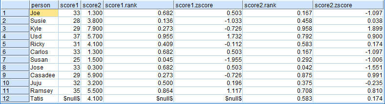 results-after-ranking