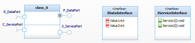 Class diagram with a class and interfaces selected as provided / requested interfaces at the ports of the class