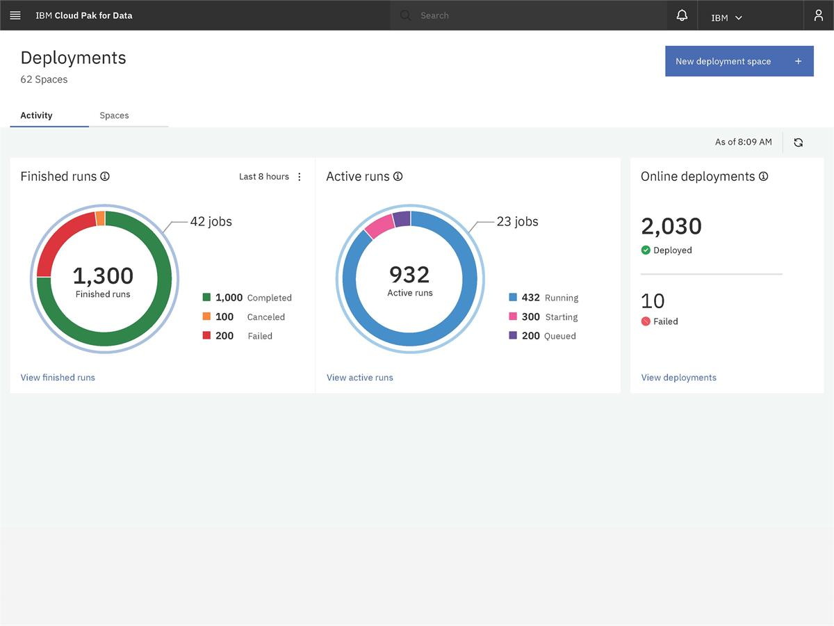 A bird's eye view of all your jobs across all spaces with the Deployments dashboard