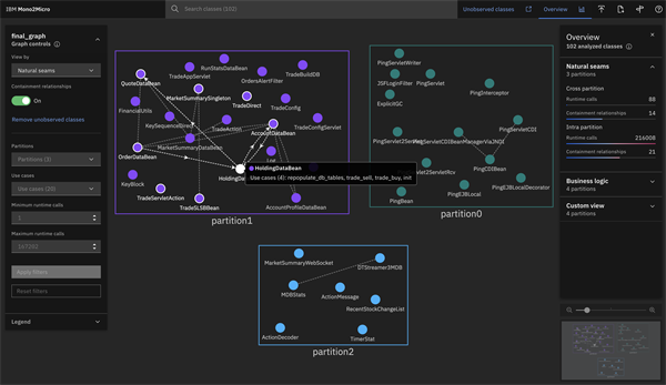 Class containment dependencies in the Natural Seams view