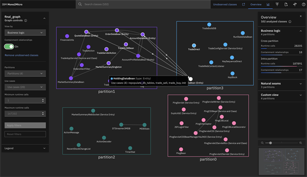 Class containment dependencies in Business Logic view
