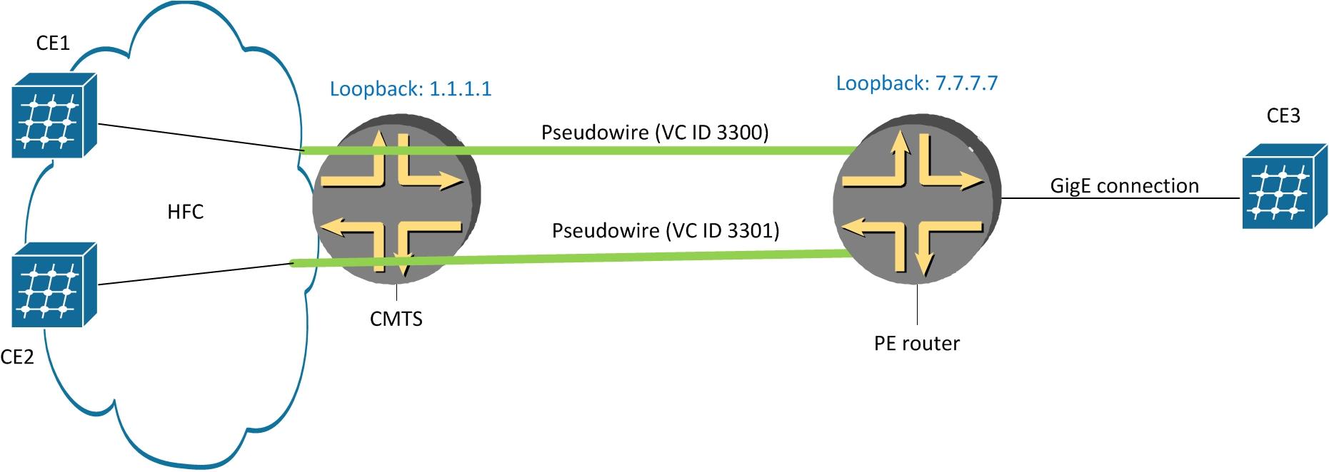 Lab topology.jpg