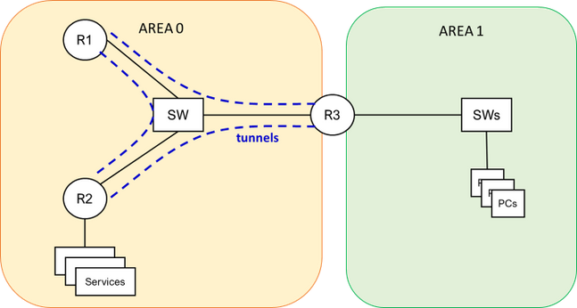 OSPF 1.png