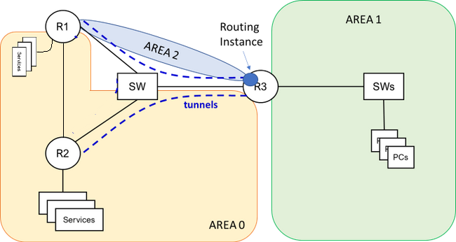 OSPF 2.png