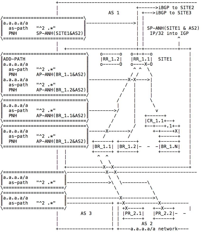 ANH_peer_f3.png