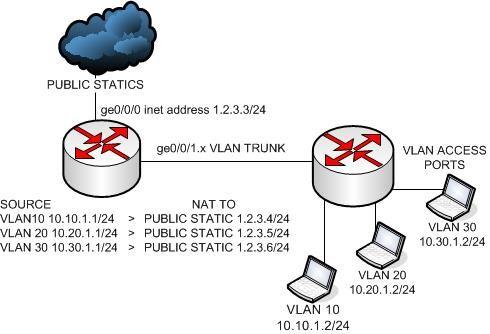 srx-345_nat_to_public.jpg