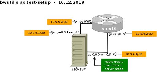 bwutil_test-setup.png