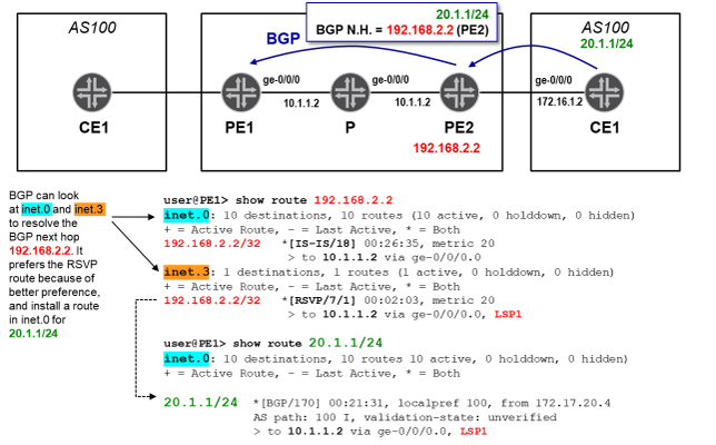 MPLS and INET3 tables - 2.png