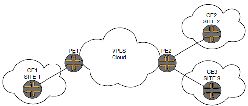 vpls example 2.png