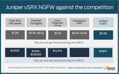 vsrx_price_competition_small.png