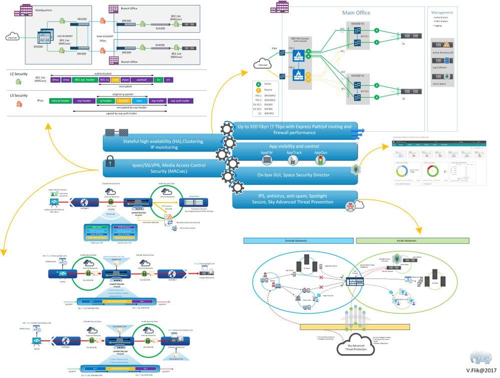 SRX-Blog-Overview.jpg