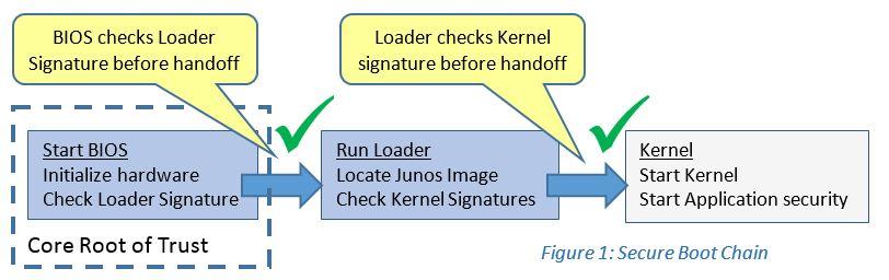 Secure-boot-chain.JPG