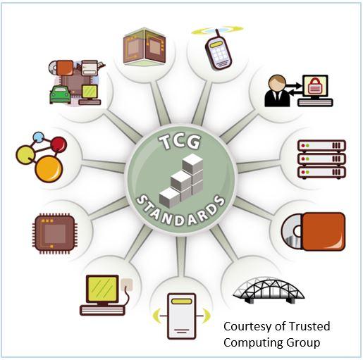 TCG-Workgroups.JPG