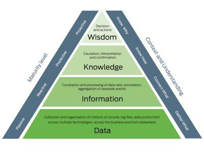 Juniper-data-pyramid-image_201017[2].jpg