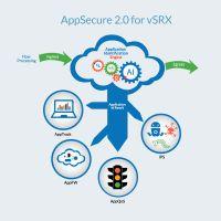 AppSecure_2 0_for_vSRX.jpg