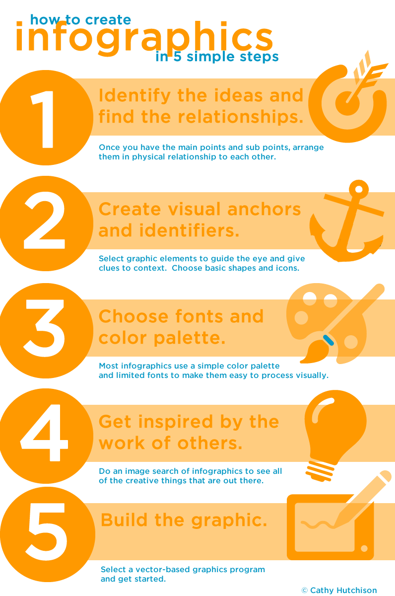 How to create infographics in 5 simple steps